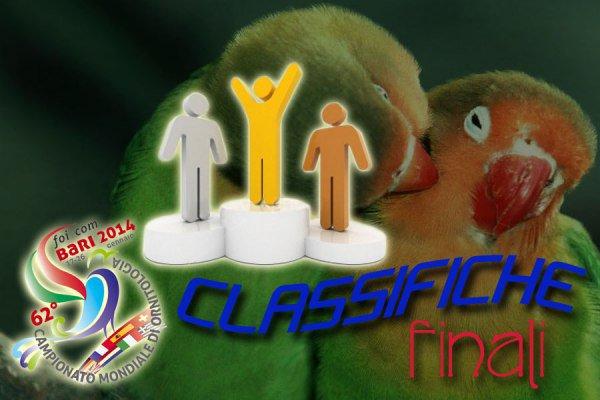 Classifiche Generali - Comitato Organizzatore Campionato Mondiale Ornitologia Bari 2014 - Titolo Italiano - Bari, BA