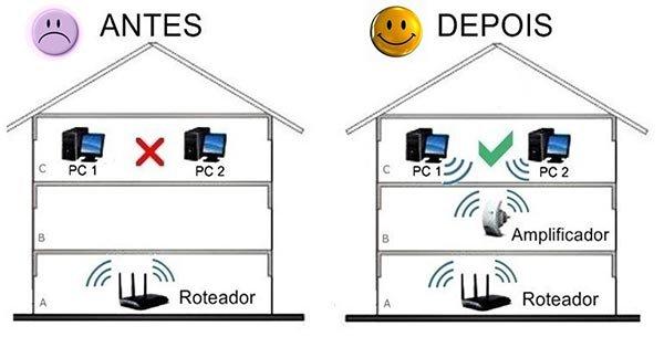 Repetidor de Se�al Wifi