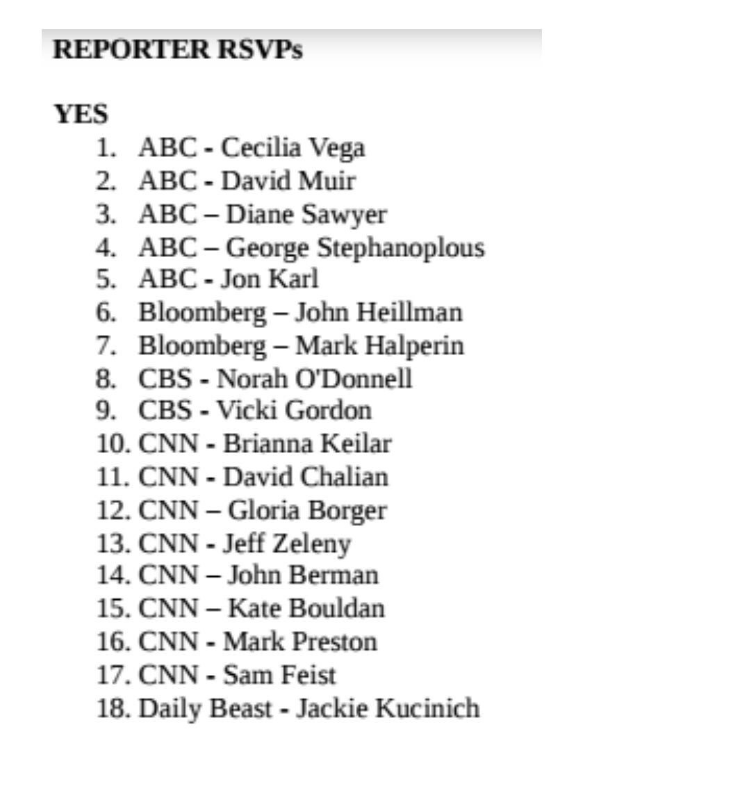 Wikileaks Shows Every Reporter on Hillary's Payroll - I Hate Hillary