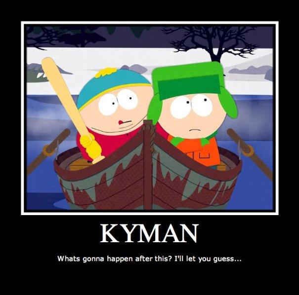 Kyman