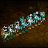 Profil de rikat-team