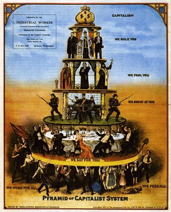 Le terme capitalisme provient du mot latin « caput », qui signifie « la tête », à l'origine la tête