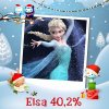Profil de DisneyLove48