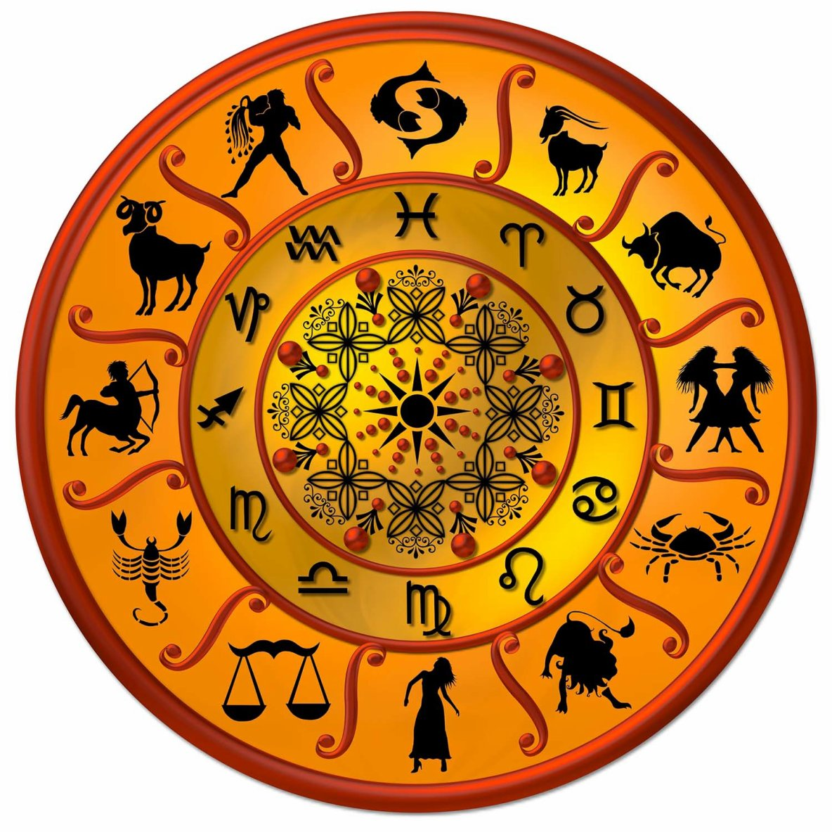 Why Vedic Astrology or Indian Astrology Service is Renowned Worldwide?