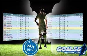 Bursa Judi Taruhan Bola Online Di Indonesia
