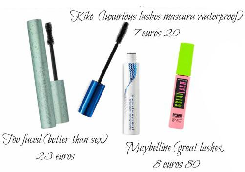 Le makeup waterproof