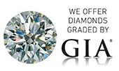 Buy Wholesale Diamond Jewelry - US UK Australia Dubai India