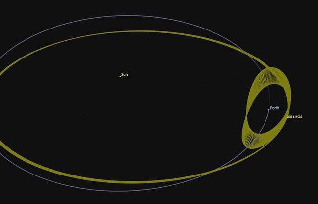 """La Nasa découvre une seconde """"Lune"""" qui tourne autour de la Terre"""