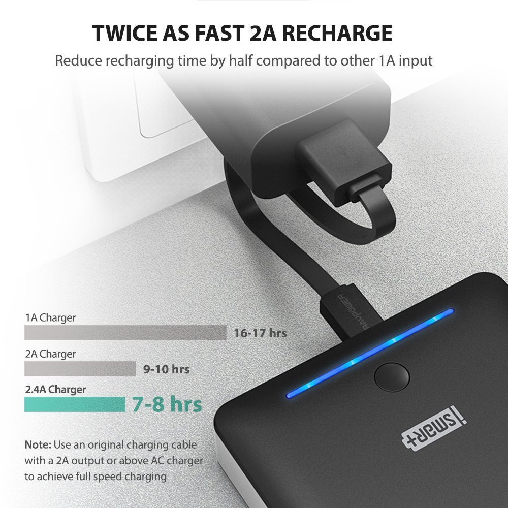 Top 5 Best Portable Power Bank Battery Charger For iPhone and iPad