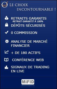 optionweb - Plateforme Options Binaires