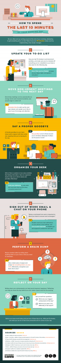 just free learn : How to Spend The Last 10 Minutes of Your Working Day infographic