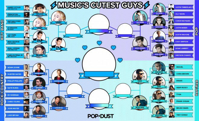 Angels! a little help voting here? > http://popdust.com/tournaments/vote-now-in-our-tournament-to-decide-the-cutest-guy-in-music/