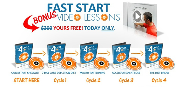 4 Cycle Fat Loss Solution Review - Good or Bad?