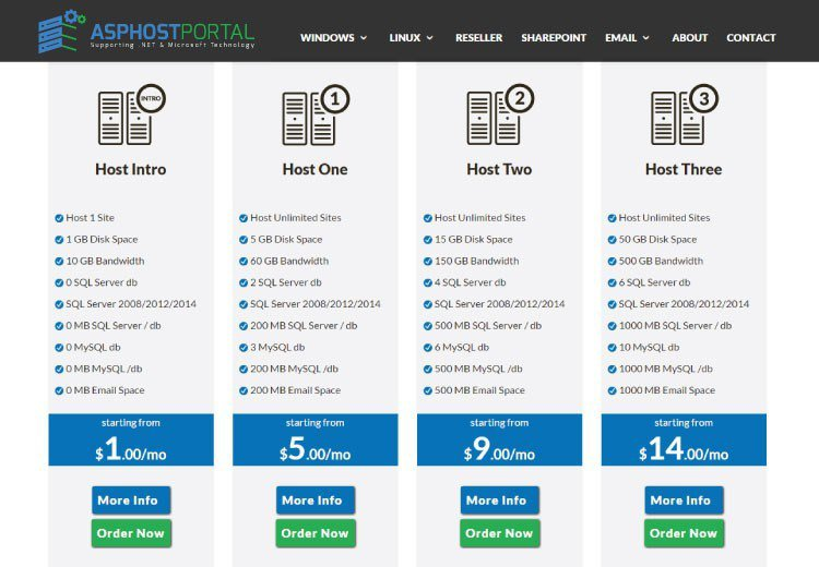 ASPHostPortal.com vs InterServer   Best & Reliable ASP.NET Hosting Comparison