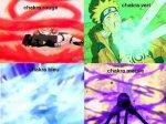 Les couleurs des Chakra