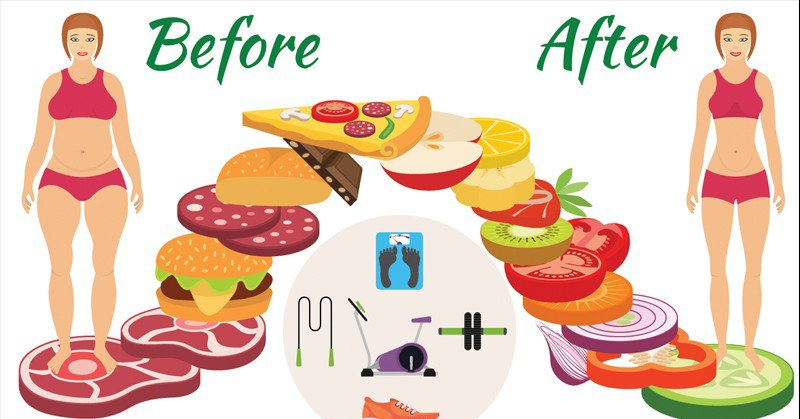 How I Kickstarted My 40-Pound Weight Loss Journey in Just 14 Days - Healthy Food Society