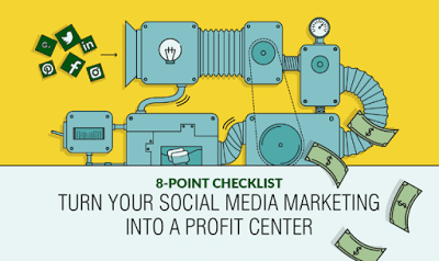 just free learn : 8 point checklist turn your social media marketing into a profit center