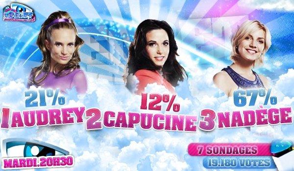 Dixièmes nominations : Nadège, Audrey et Capucine. Toutes les estimations des votes par sondages :