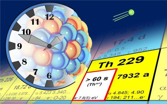 Relógio nuclear: 10 vezes mais preciso que relógio atômico