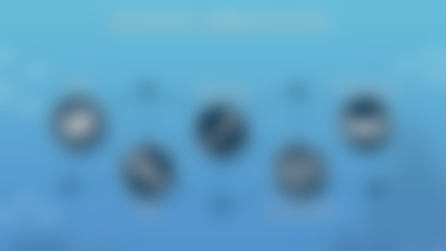Agencia Web Marbella - Network Communication - Google+