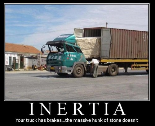 Moment of Inertia and Torque -