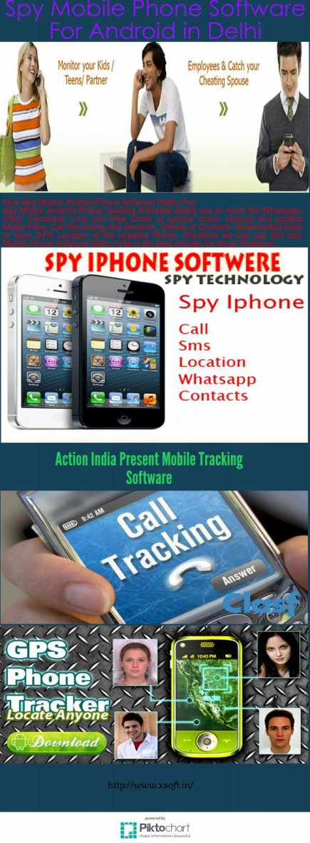 Spy Mobile Phone Software for Android In Delhi