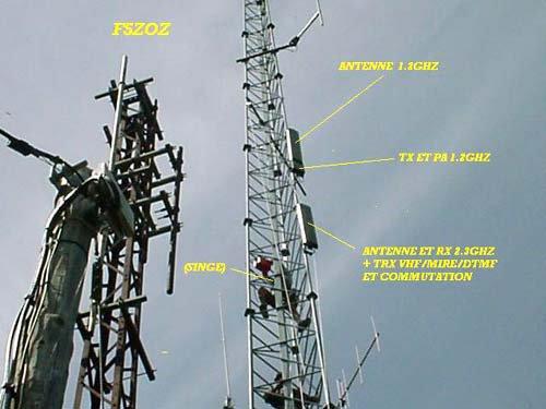 New Gateway Internet ATV par F8BSY :: http://www.f8bsy.com/atv
