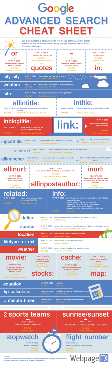 just free learn : Google Advanced Search Operators Cheat Sheet Infographic
