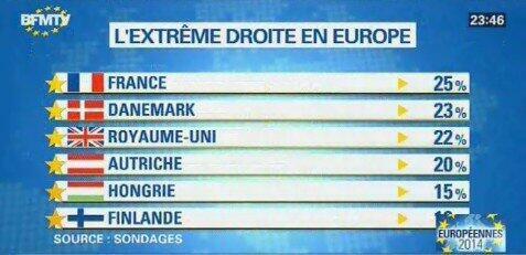 ON A GAGNÉ L'EUROVISION ! ...