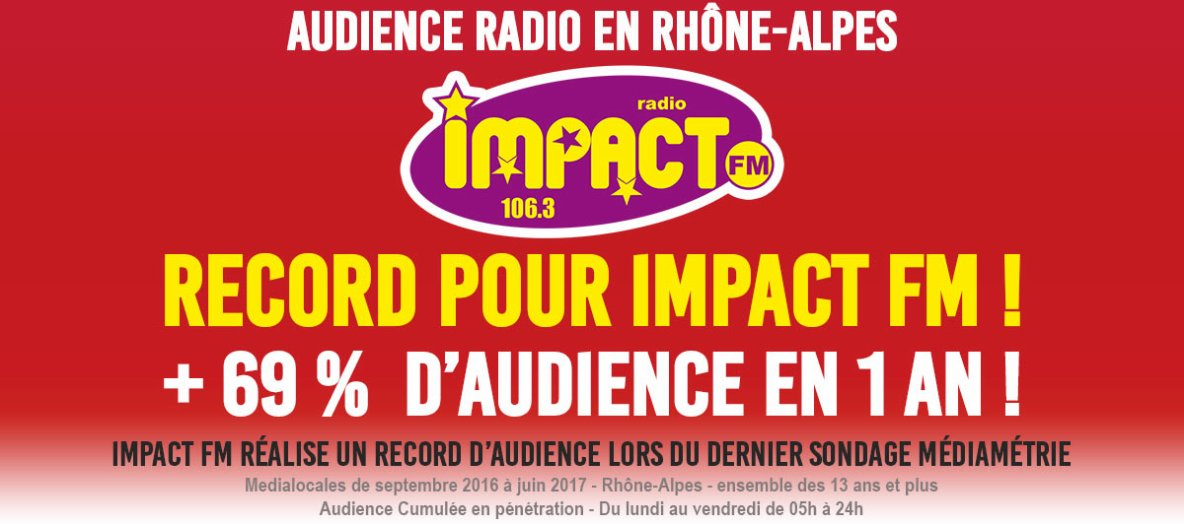 Audience radio Lyon 2017 | Impact FM