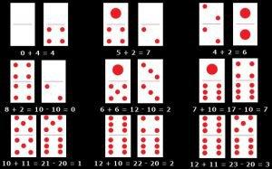 Taruhan Domino QQ Deposit 10ribu