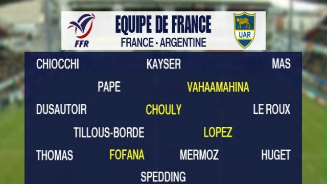 Cinq joueurs de l'ASM titulaires face à l'Argentine samedi
