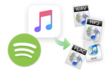 Sidify 1.2.2 Crack - Music Converter - Spotify to MP3
