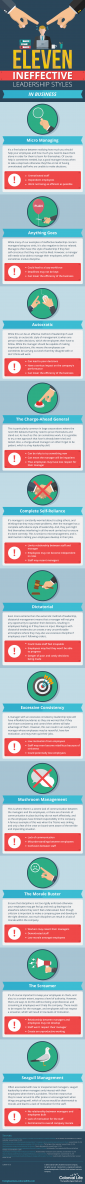 just free learn : Eleven Ineffective Leadership Styles in Business infographic