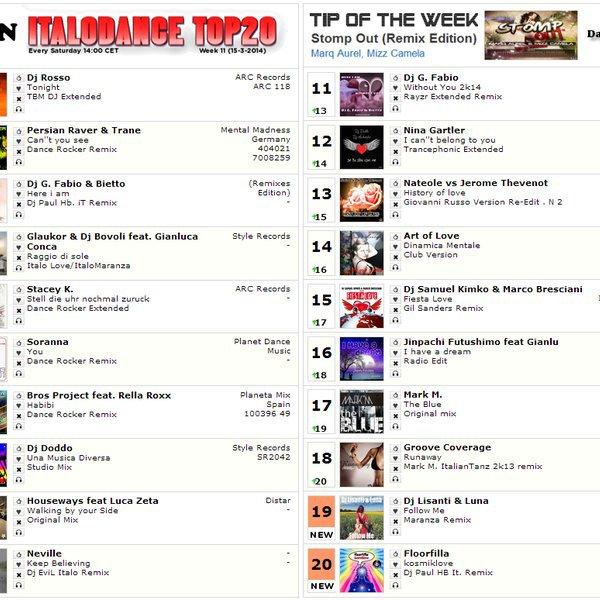 IDN Top 20 15-03-2014