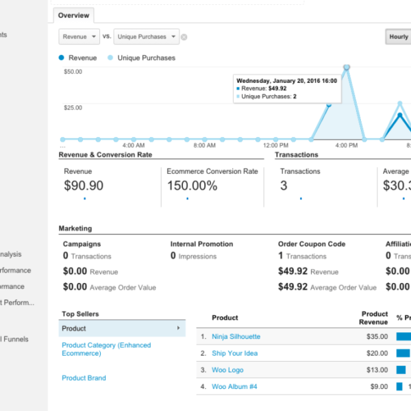 Google Analytics Pro 1.3.6 Extension For WooCommerce - Get Lot