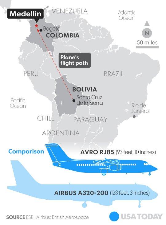 Brazil, soccer world rocked by team plane crash; 71 dead