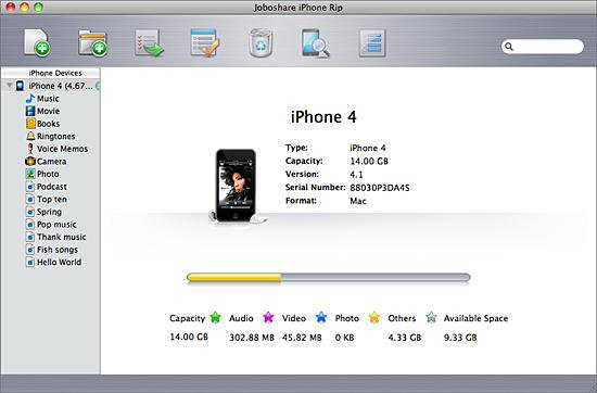 How-to - How can I transfer my iPhone's ringtone to Mac for backup?