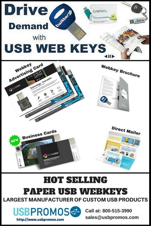 Technology and Gadgets, Paper USB webkeys are programmed to instantly open...