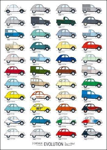 Kickcan & Conkers: Dans Ma Vieille Bagnole | catalogues | Motor car, Cars, Peugeot
