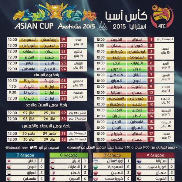 جدول مباريات كاس امم اسيا 2015