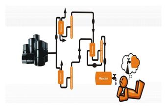 Debottlenecking Solutions in India by Ingenero