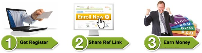 PartTimeTask.com Earn10$ per link visit from your friend