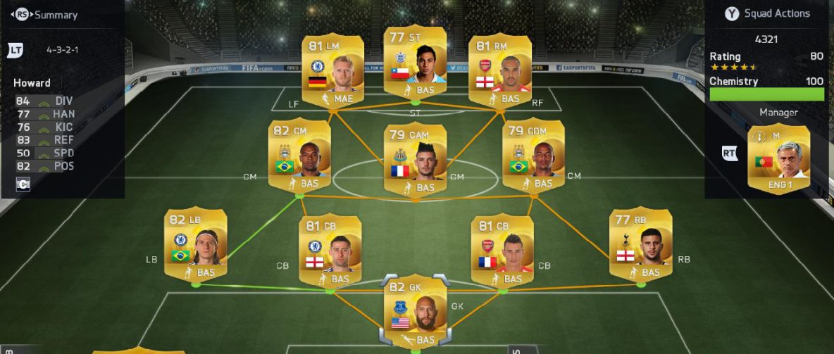 20W! The Best FUT Premier Combination (Line-up and Formation) with High Speed in FIFA 15
