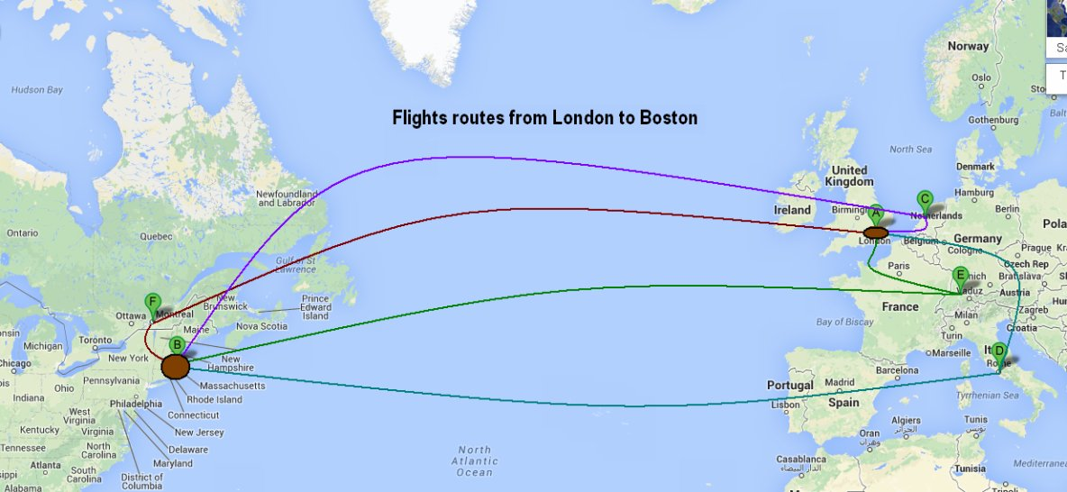 Flights from London to Boston today