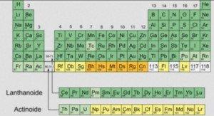 Des physiciens ont créé un nouvel élément chimique