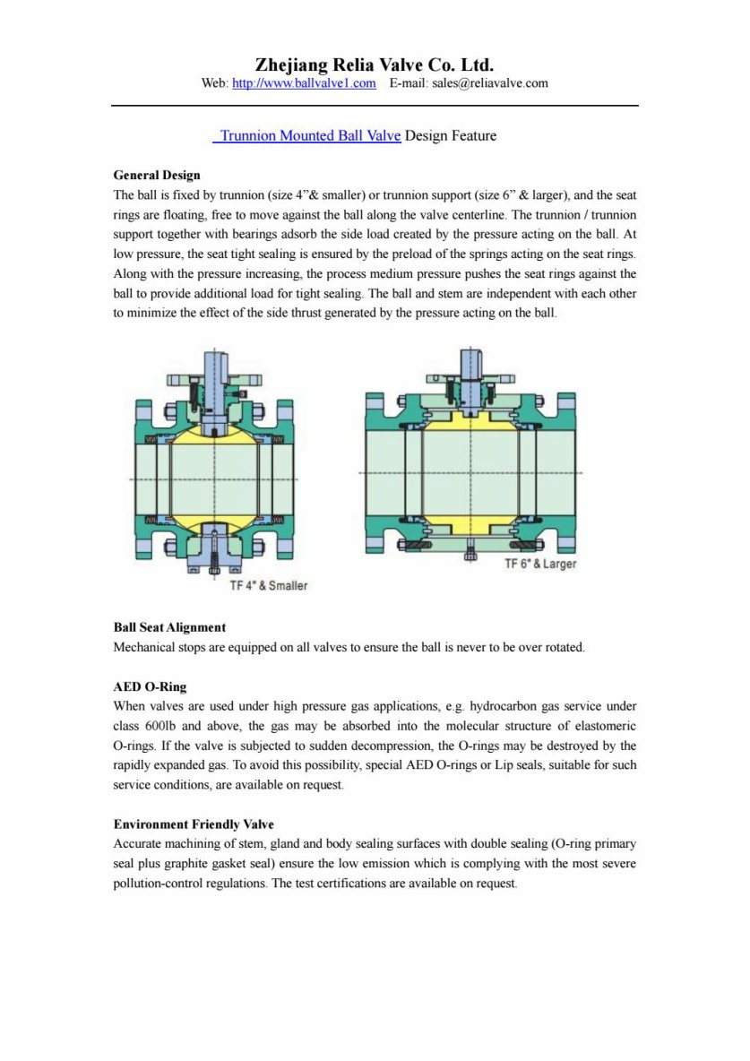 Trunnion Mounted Ball Valve Design Feature