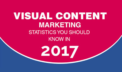 just free learn : visual content marketing statistics you should know in 2017