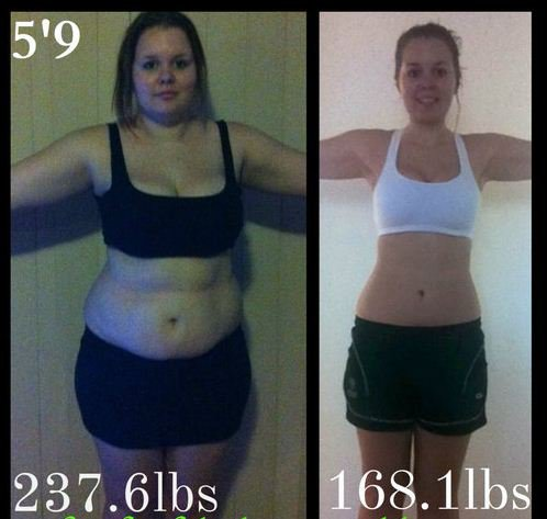 SHOCKING Review of Garcinia Cambogia Diet in Australia
