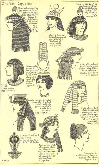 Different HAT styles of the Ancient Egyptians